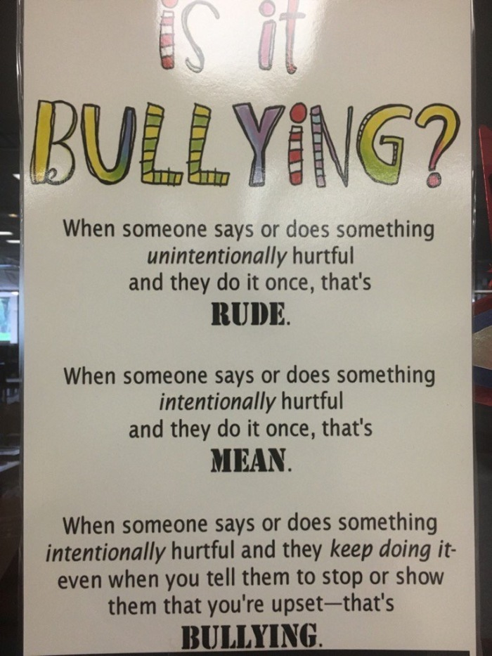 Understanding the Issues Associated with Bullying
