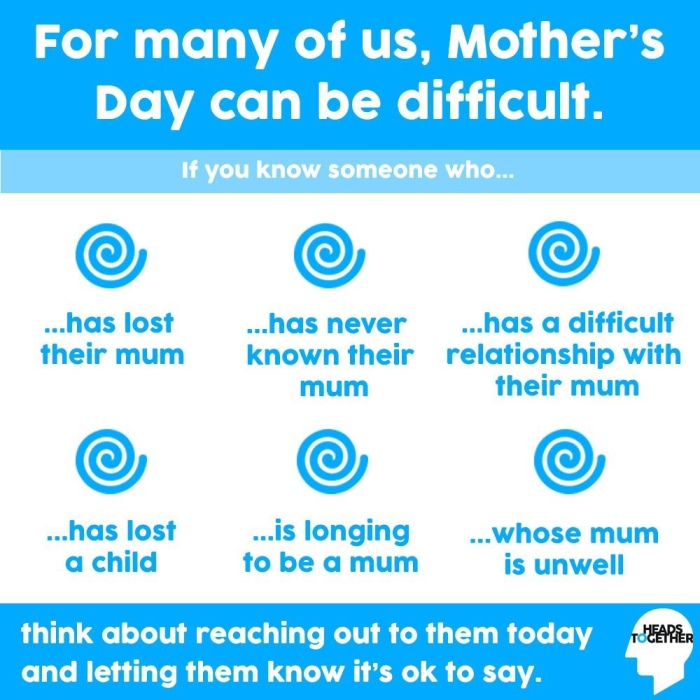 Mother's Day is not A Happy Day For EveryChild